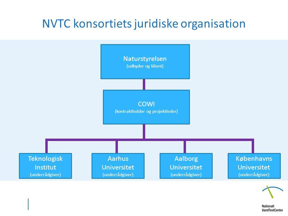NVTC konsortiets juridiske organisation