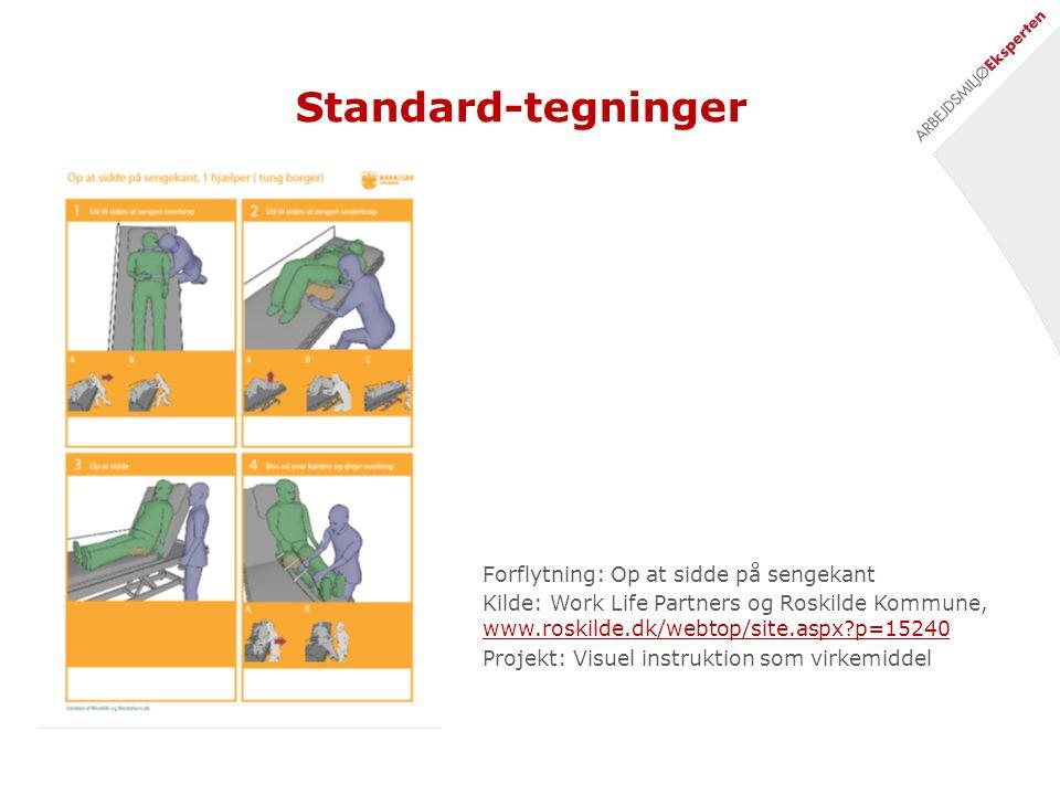 Standard-tegninger Forflytning: Op at sidde på sengekant