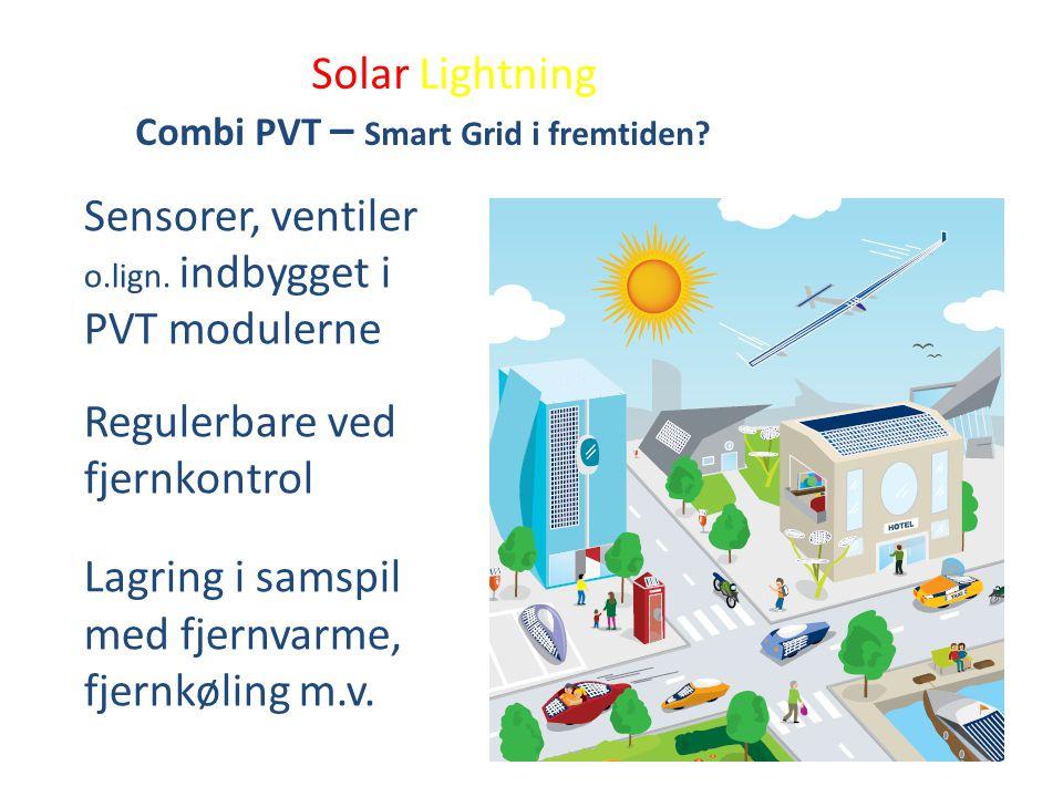 Combi PVT – Smart Grid i fremtiden
