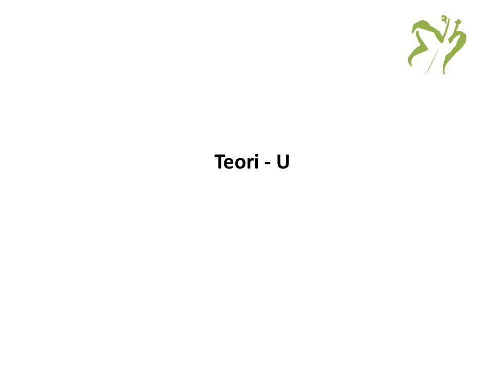 Teori - U