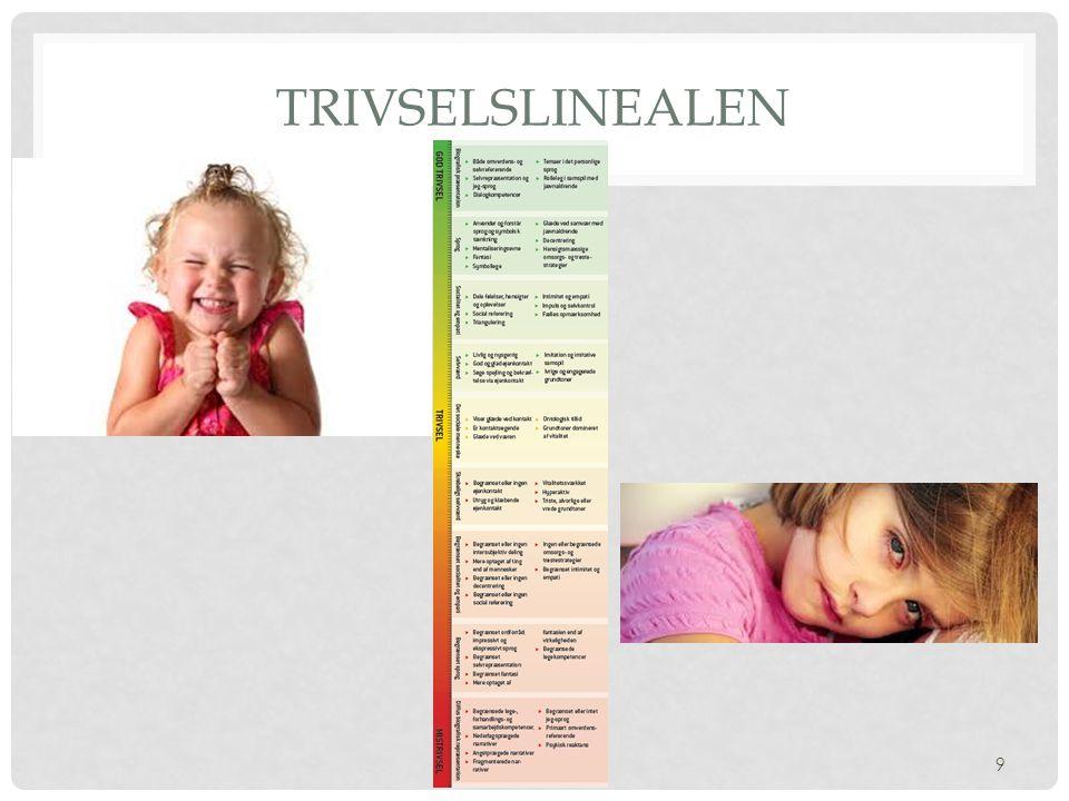 Trivselslinealen