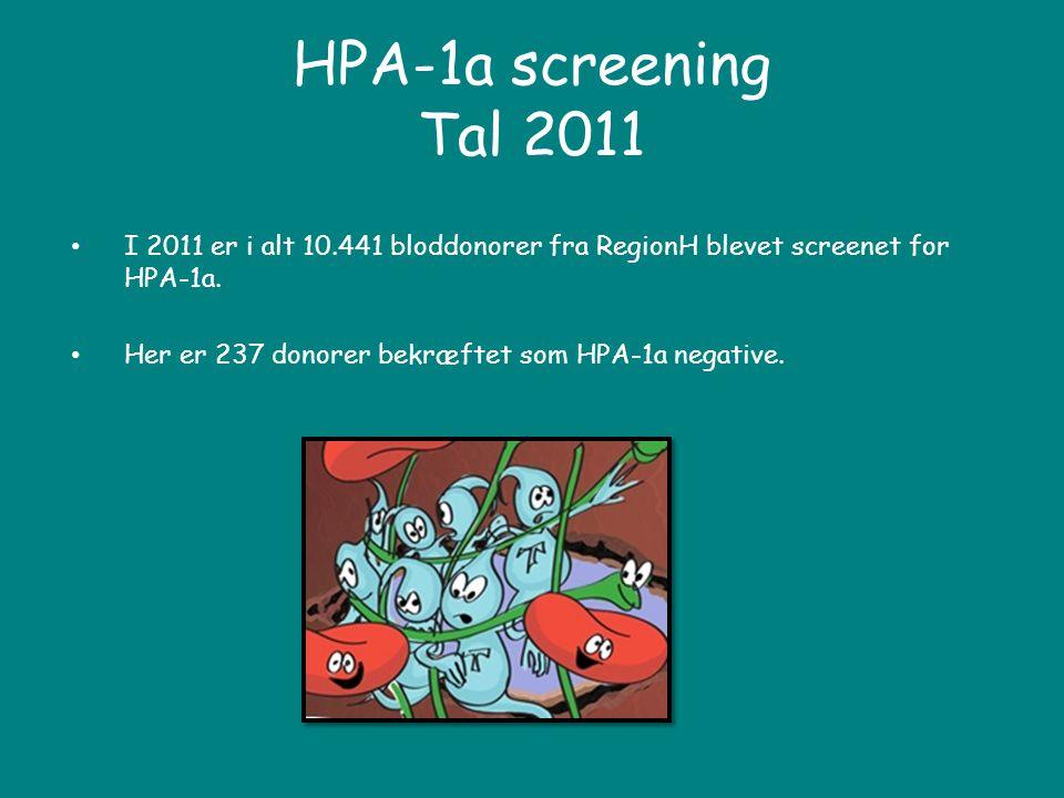 HPA-1a screening Tal 2011 I 2011 er i alt 10.441 bloddonorer fra RegionH blevet screenet for HPA-1a.