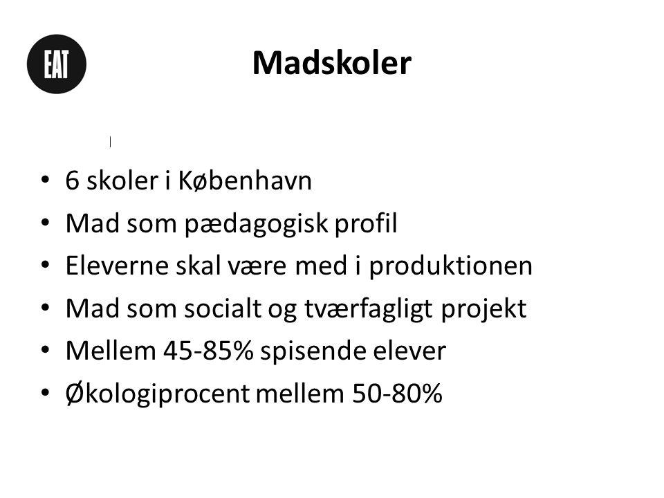 Madskoler Mmm 6 skoler i København Mad som pædagogisk profil