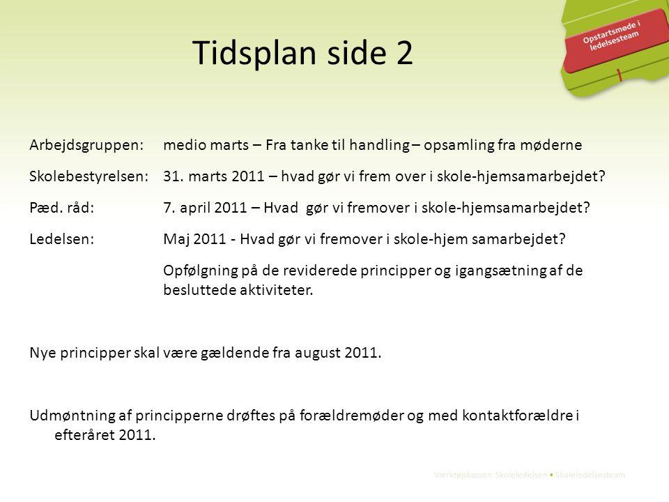 Tidsplan side 2 Arbejdsgruppen: medio marts – Fra tanke til handling – opsamling fra møderne.
