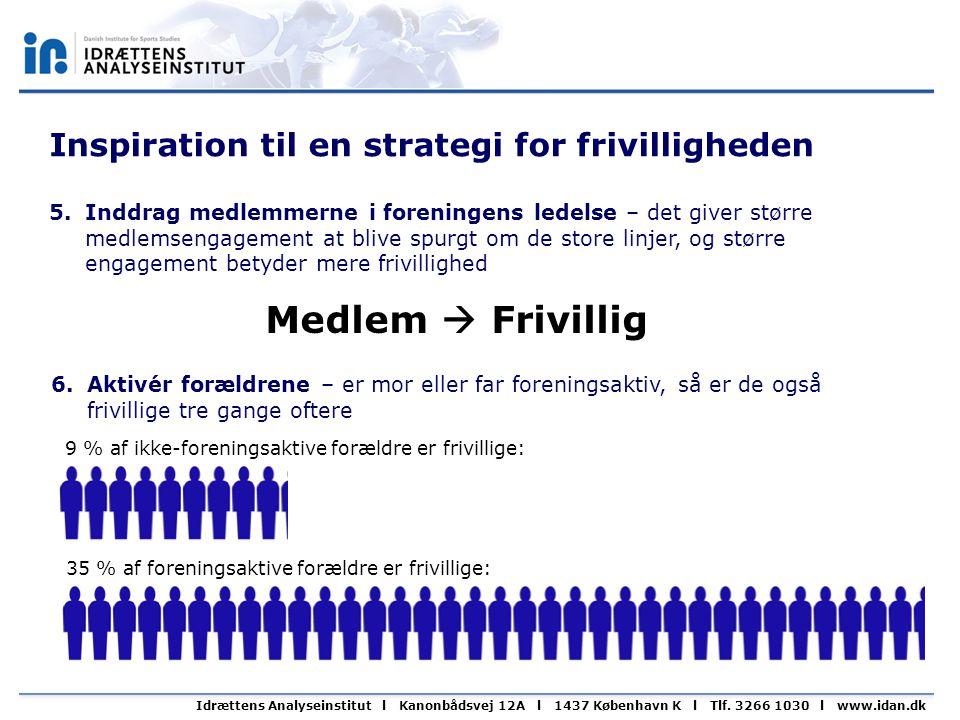 Medlem  Frivillig Inspiration til en strategi for frivilligheden