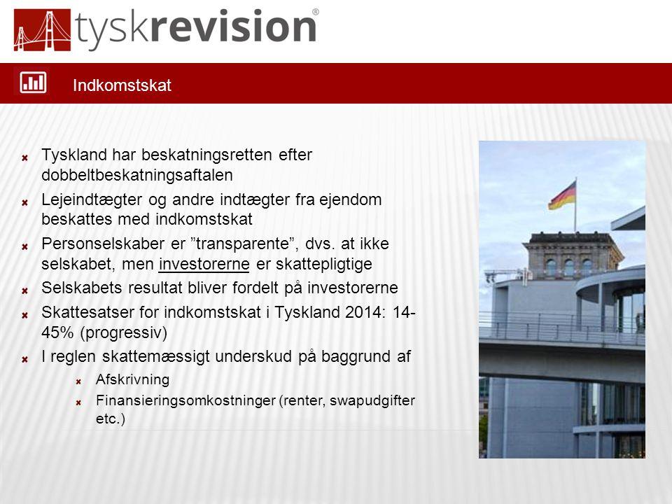 Tyskland har beskatningsretten efter dobbeltbeskatningsaftalen