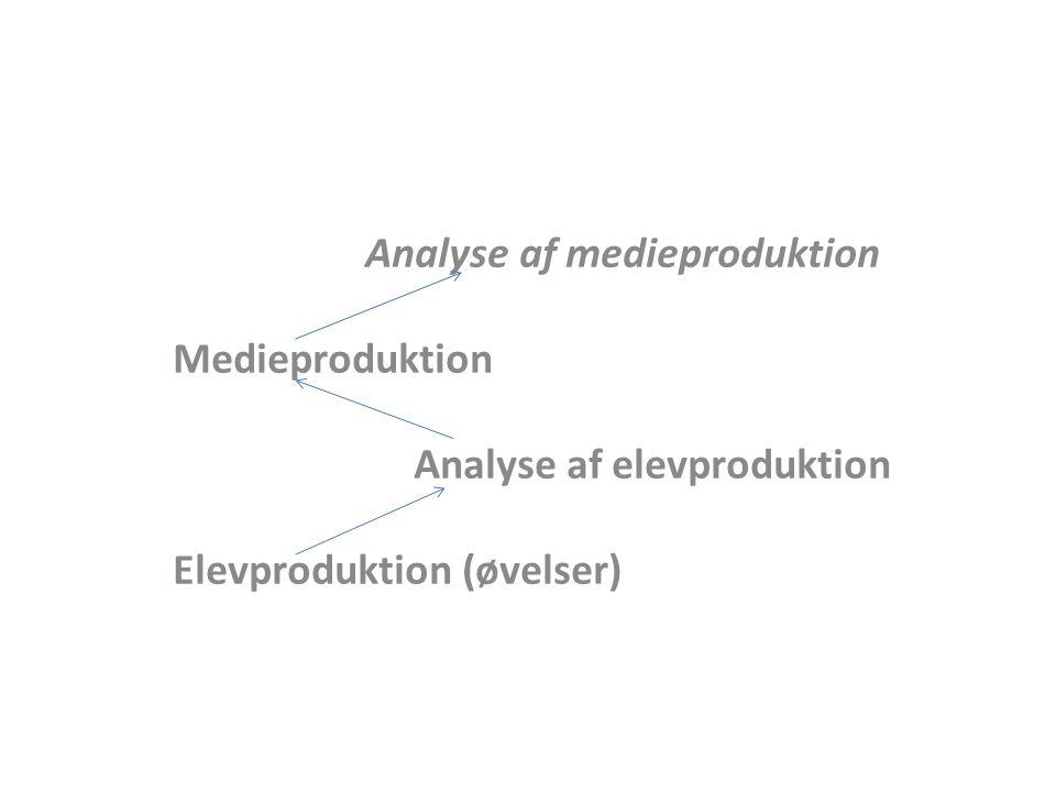 Analyse af medieproduktion