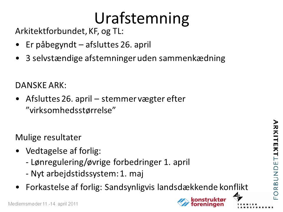 Urafstemning Arkitektforbundet, KF, og TL: