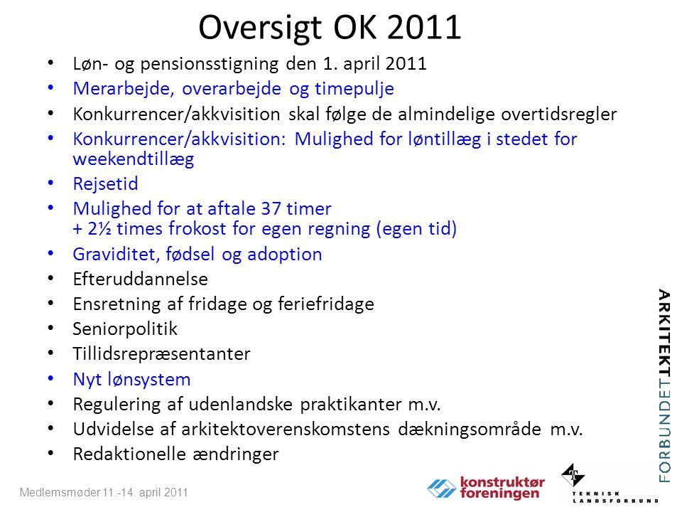 Oversigt OK 2011 Løn- og pensionsstigning den 1. april 2011