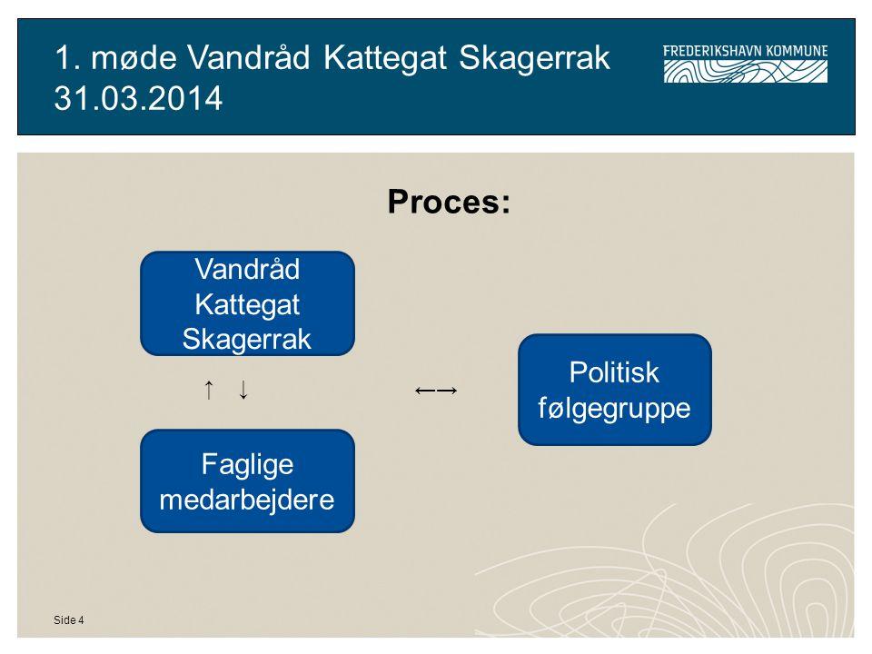 Vandråd Kattegat Skagerrak