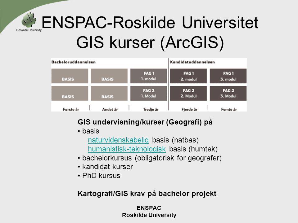 ENSPAC-Roskilde Universitet GIS kurser (ArcGIS)