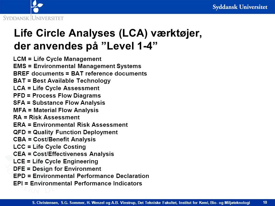 Life Circle Analyses (LCA) værktøjer, der anvendes på Level 1-4