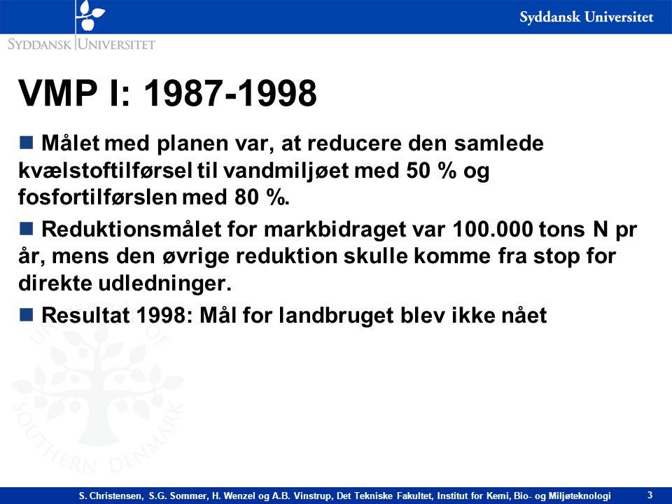 VMP I: 1987-1998 Målet med planen var, at reducere den samlede kvælstoftilførsel til vandmiljøet med 50 % og fosfortilførslen med 80 %.