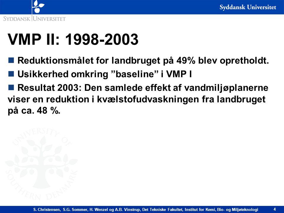 VMP II: 1998-2003 Reduktionsmålet for landbruget på 49% blev opretholdt. Usikkerhed omkring baseline i VMP I.