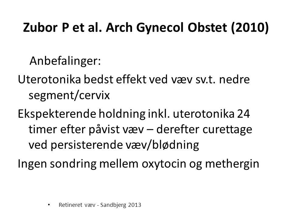 Zubor P et al. Arch Gynecol Obstet (2010)
