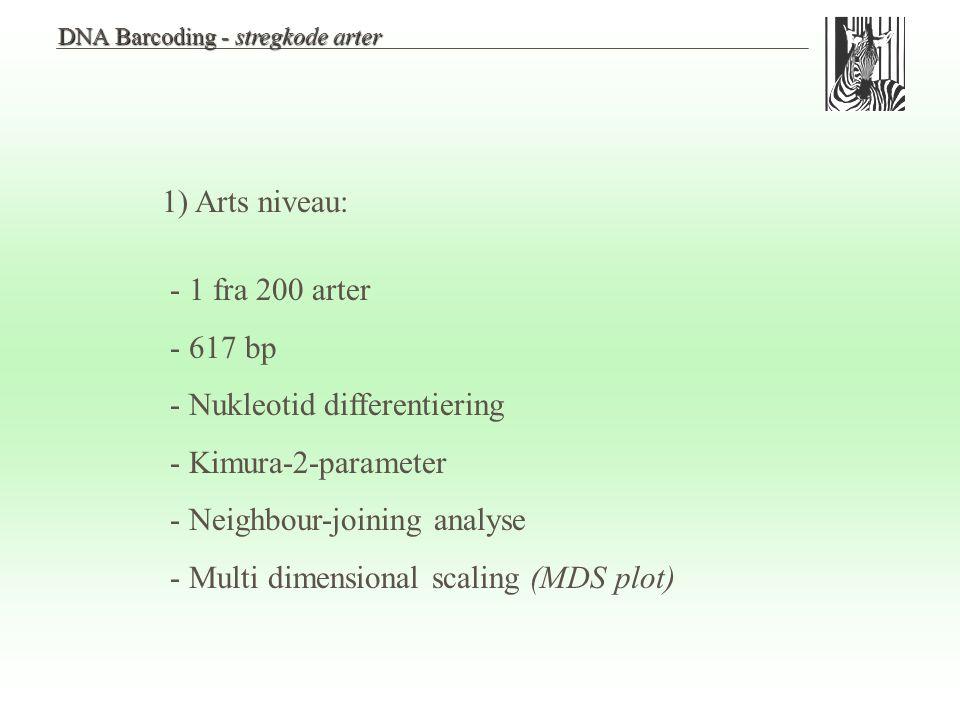 - Nukleotid differentiering - Kimura-2-parameter