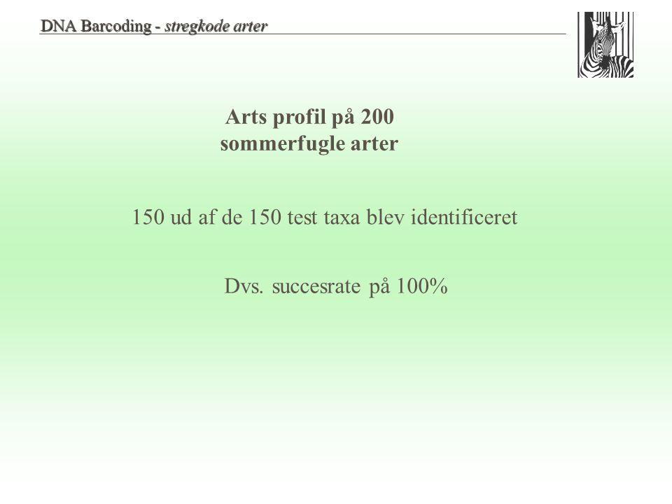 Arts profil på 200 sommerfugle arter