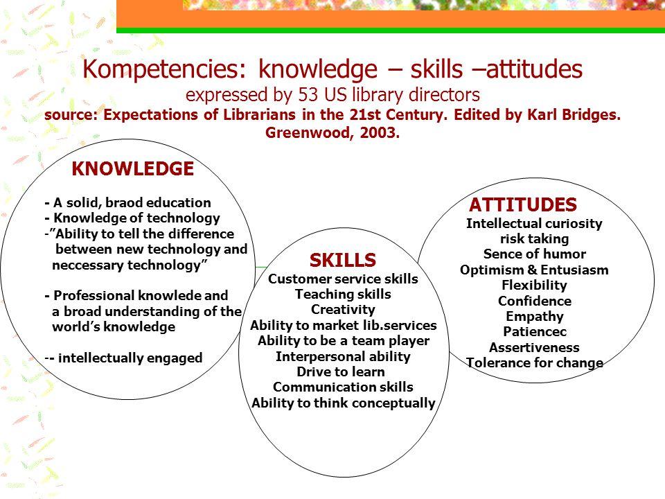 Kompetenceudvikling i et planlagt perspektiv