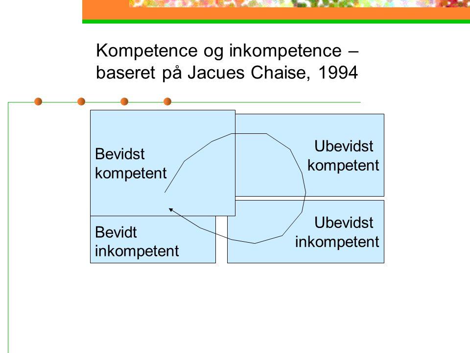 Kompetence og inkompetence – baseret på Jacues Chaise, 1994
