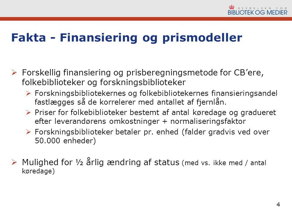 Fakta - Finansiering og prismodeller