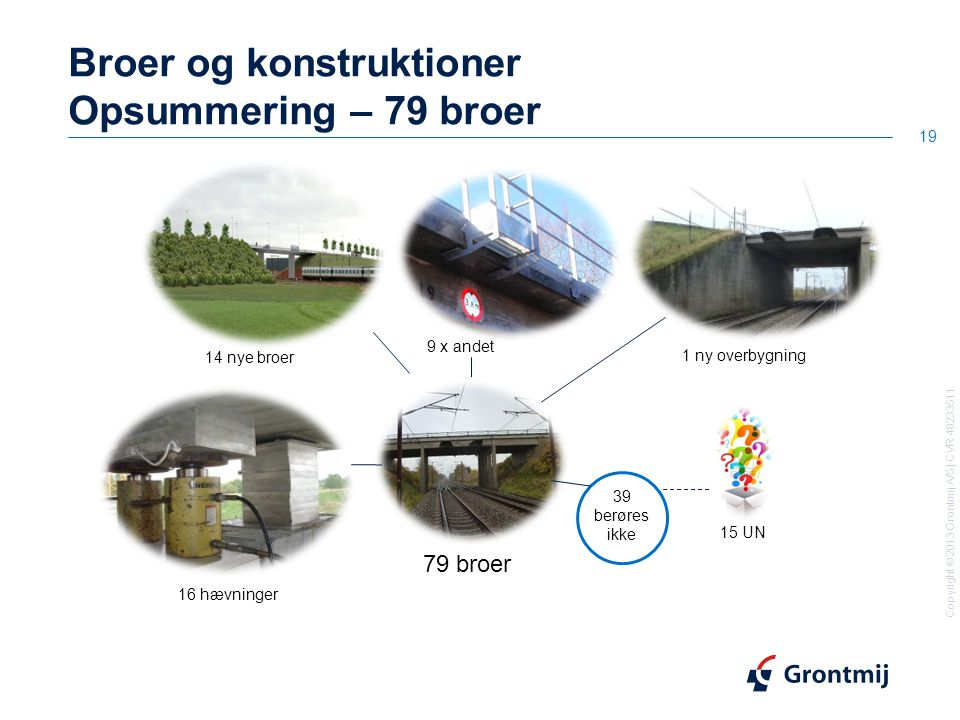 Broer og konstruktioner Opsummering – 79 broer