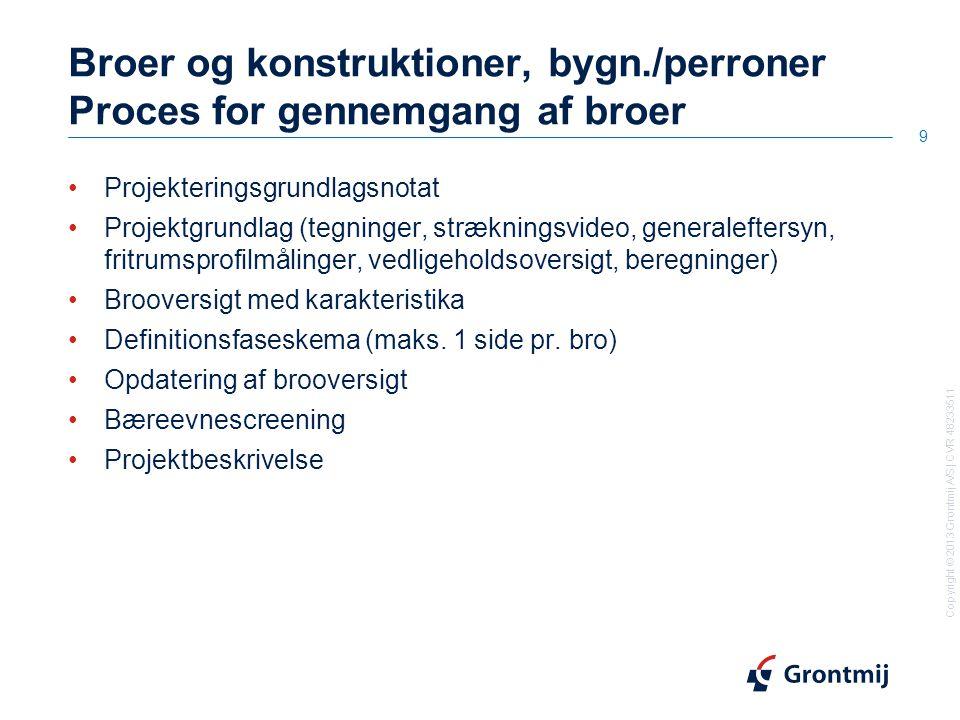 Broer og konstruktioner, bygn./perroner Proces for gennemgang af broer