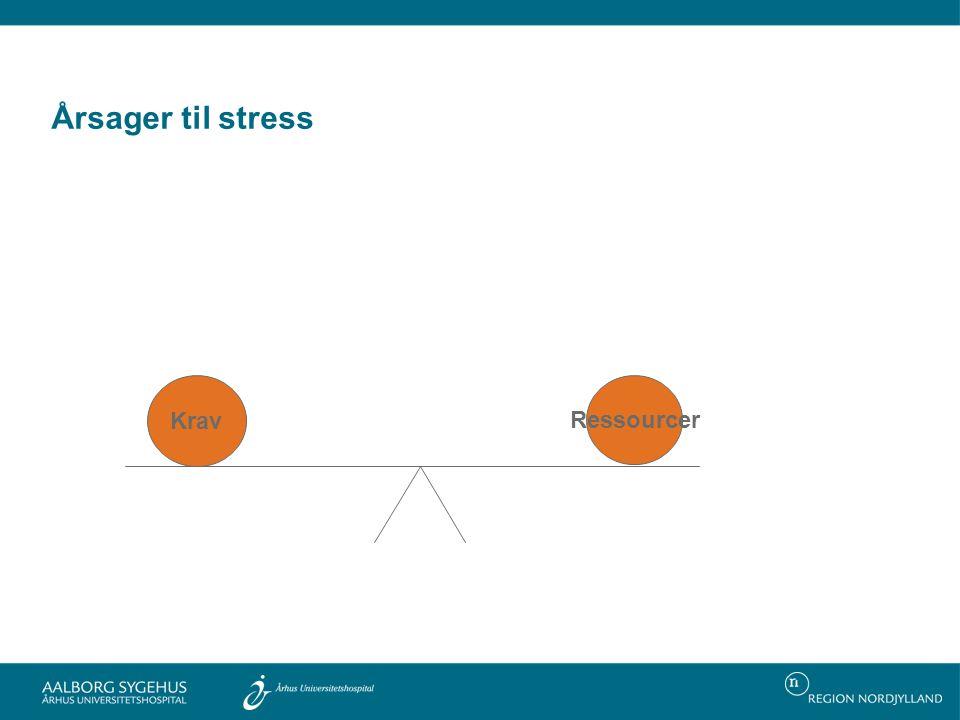 Årsager til stress Krav Ressourcer