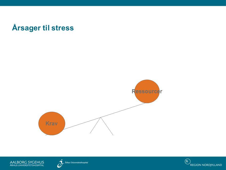 Årsager til stress Ressourcer Krav
