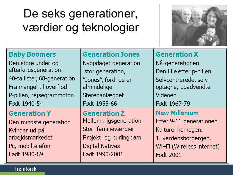De seks generationer, værdier og teknologier