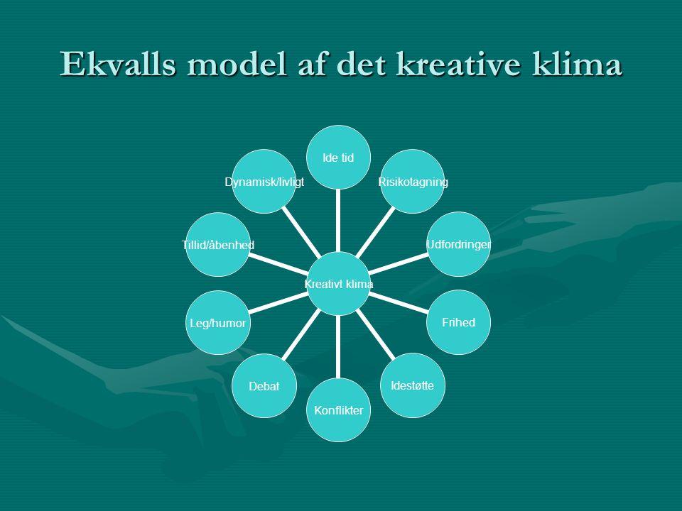 Ekvalls model af det kreative klima