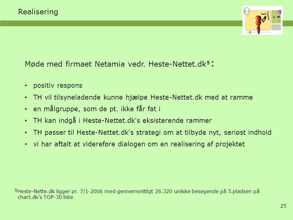 Møde med firmaet Netamia vedr. Heste-Nettet.dk: