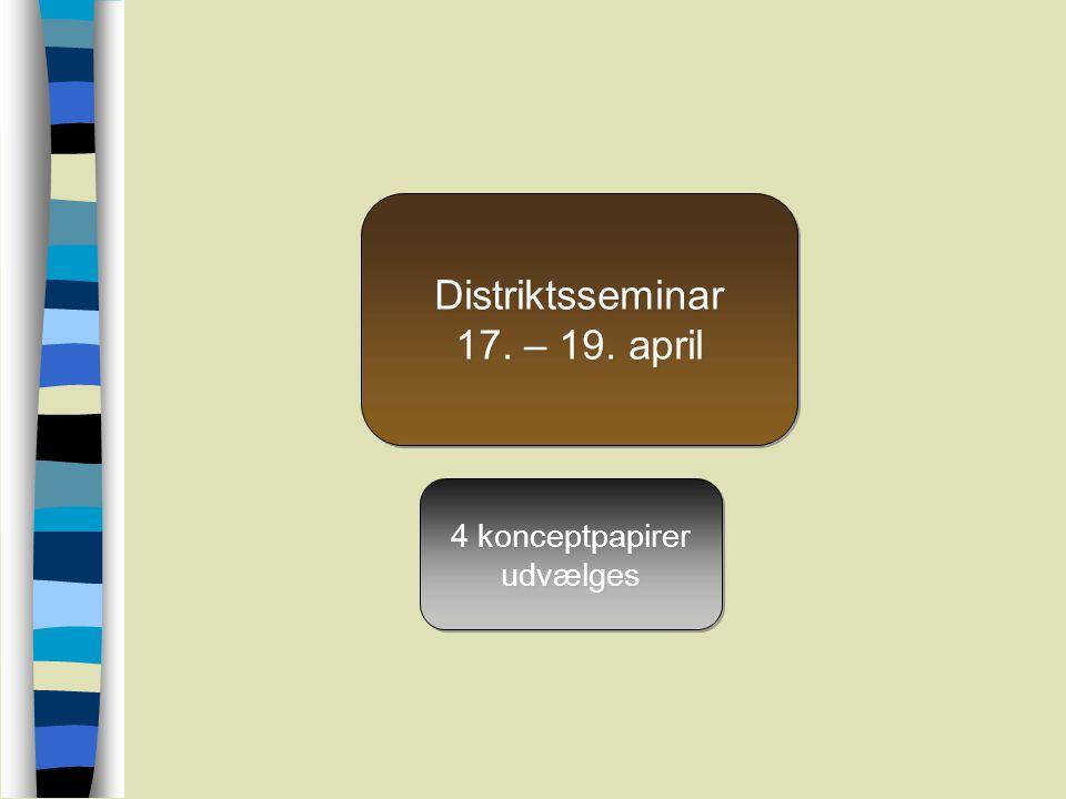 Distriktsseminar 17. – 19. april 4 konceptpapirer udvælges