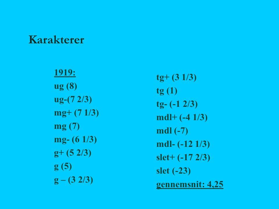 Karakterer 1919: ug (8) tg+ (3 1/3) tg (1) ug-(7 2/3) tg- (-1 2/3)