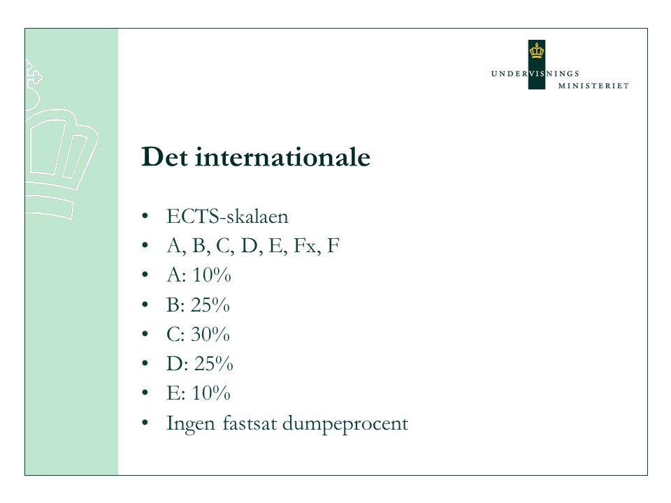 Det internationale ECTS-skalaen A, B, C, D, E, Fx, F A: 10% B: 25%