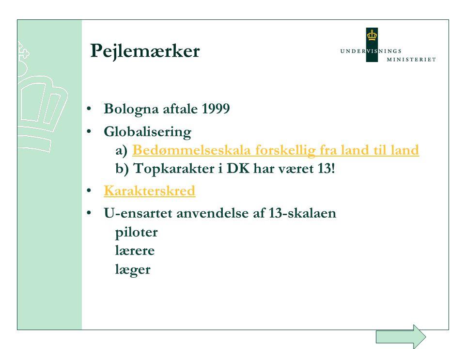 Pejlemærker Bologna aftale 1999