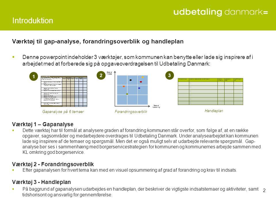 Introduktion Værktøj til gap-analyse, forandringsoverblik og handleplan.