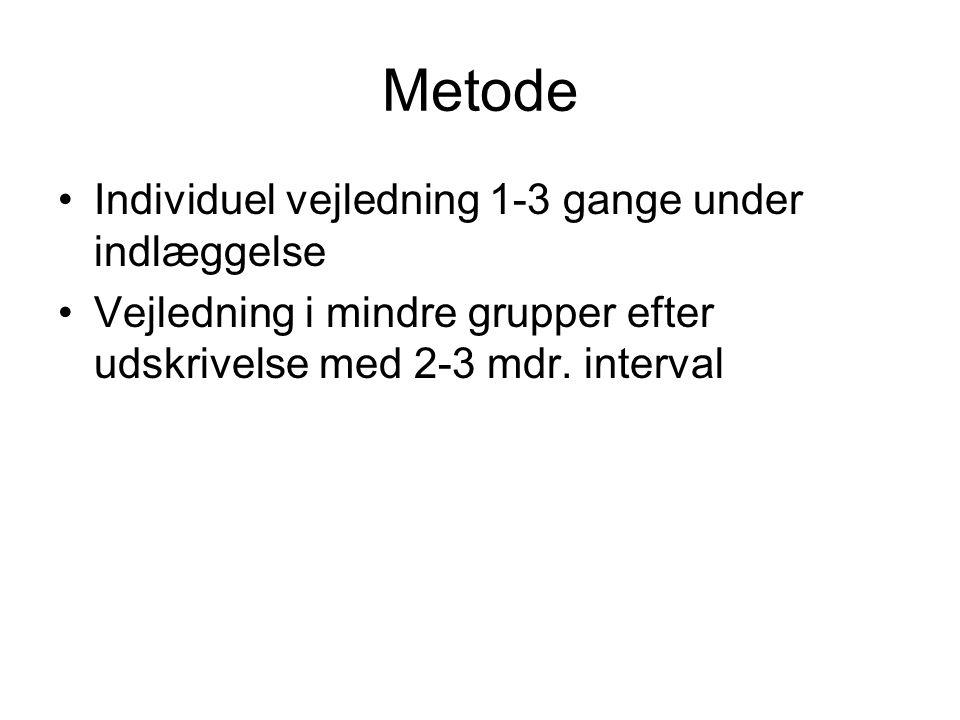 Metode Individuel vejledning 1-3 gange under indlæggelse