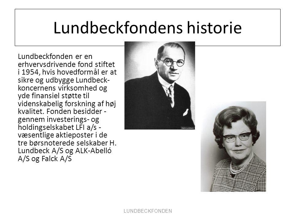 Lundbeckfondens historie