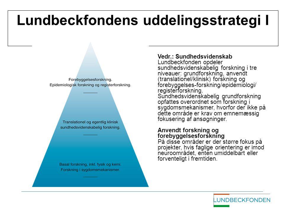 Lundbeckfondens uddelingsstrategi I