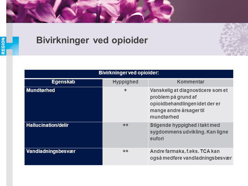 Bivirkninger ved opioider