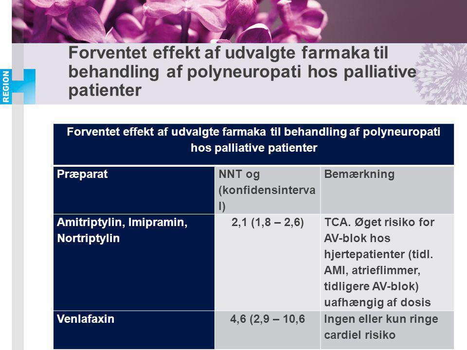 Forventet effekt af udvalgte farmaka til behandling af polyneuropati hos palliative patienter