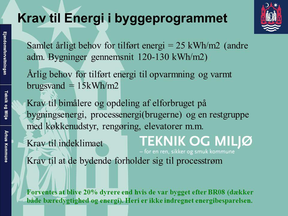 Krav til Energi i byggeprogrammet