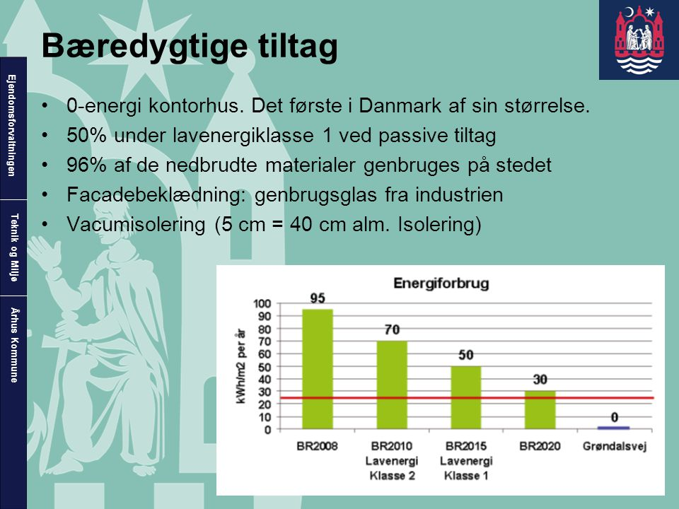 Bæredygtige tiltag 0-energi kontorhus. Det første i Danmark af sin størrelse. 50% under lavenergiklasse 1 ved passive tiltag.