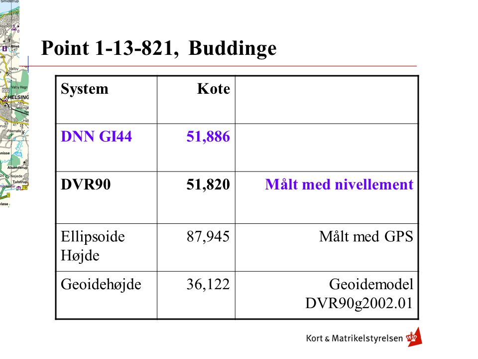 Point 1-13-821, Buddinge System Kote DNN GI44 51,886 DVR90 51,820
