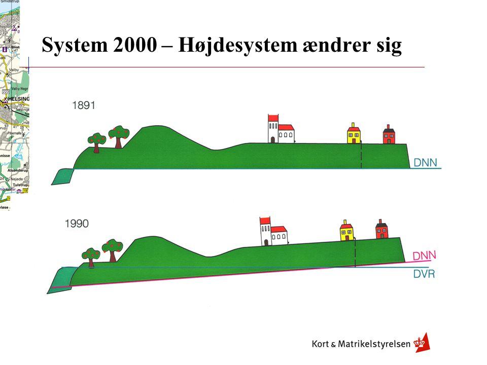 System 2000 – Højdesystem ændrer sig