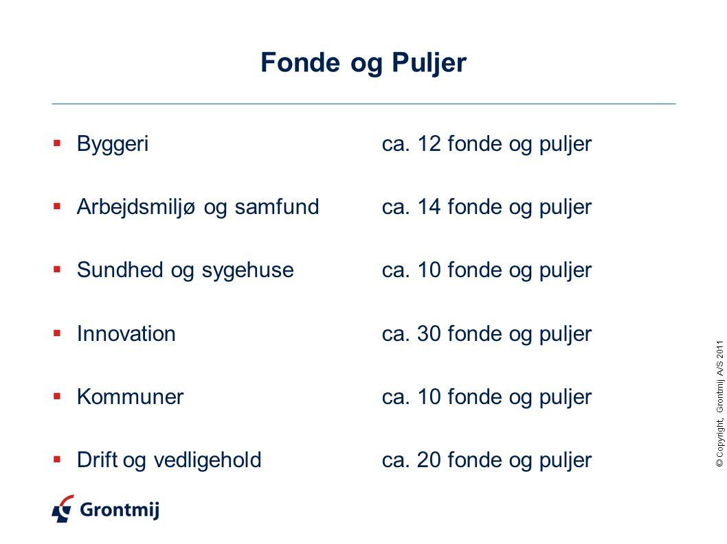 Fonde og Puljer Byggeri ca. 12 fonde og puljer
