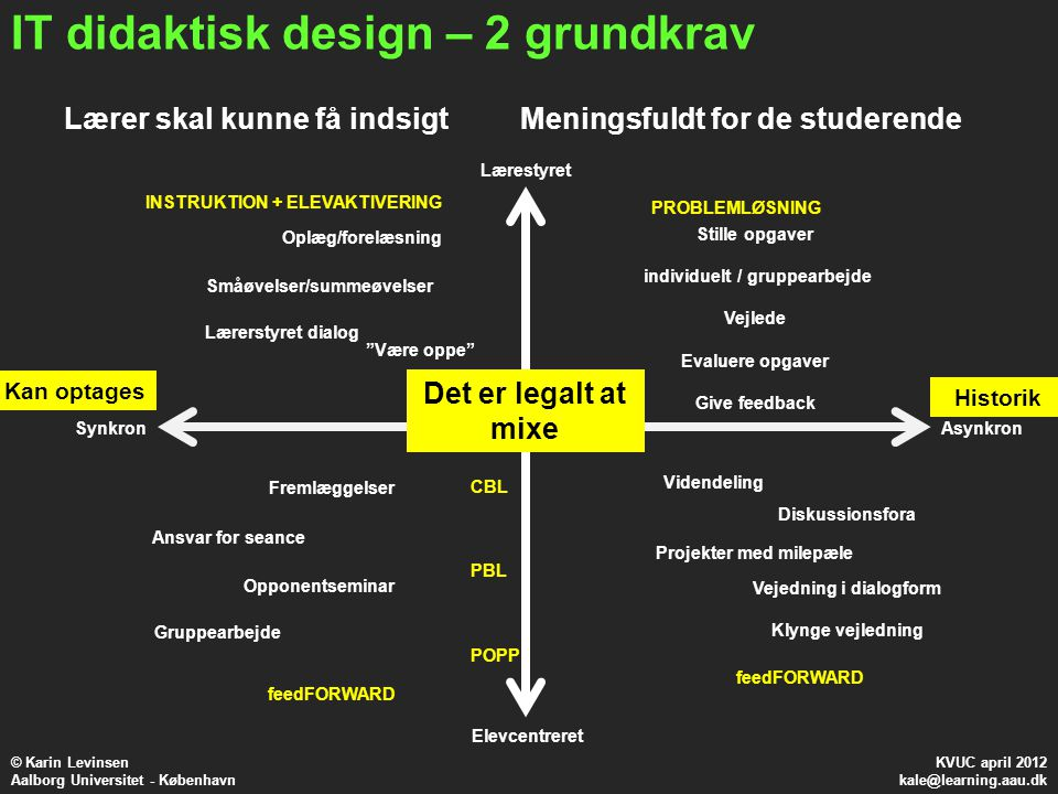 IT didaktisk design – 2 grundkrav