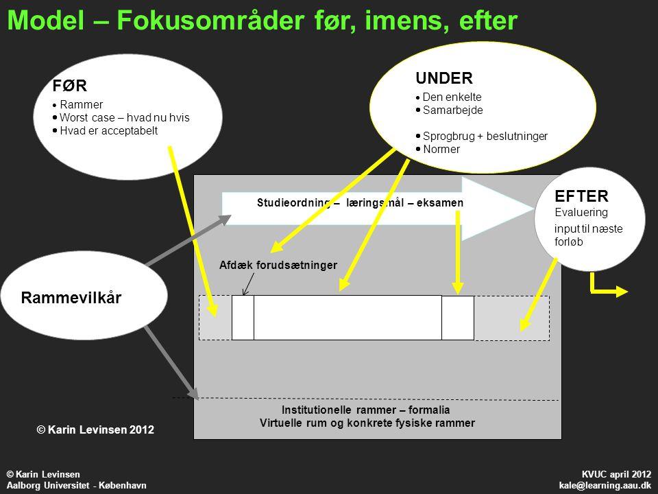 Model – Fokusområder før, imens, efter