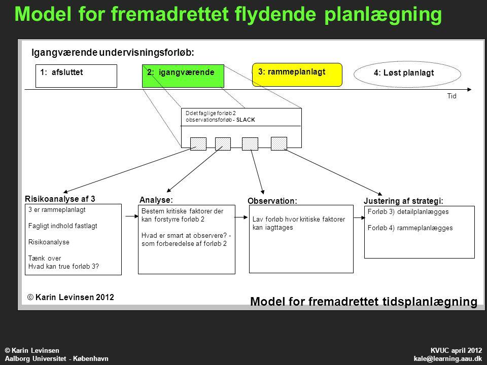 Model for fremadrettet flydende planlægning