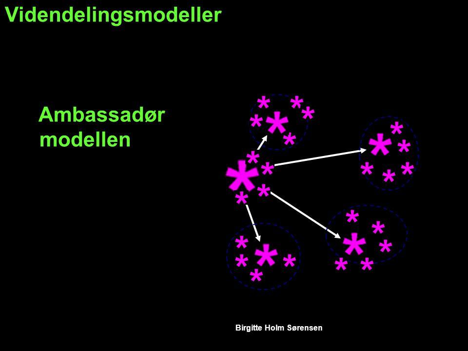Videndelingsmodeller